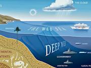 Pengalaman Menjelajah Dunia Deepweb