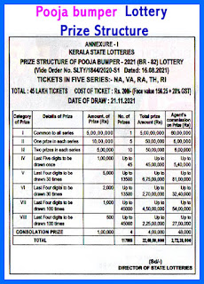 Pooja bumper lottery BR 82 Prize Structure