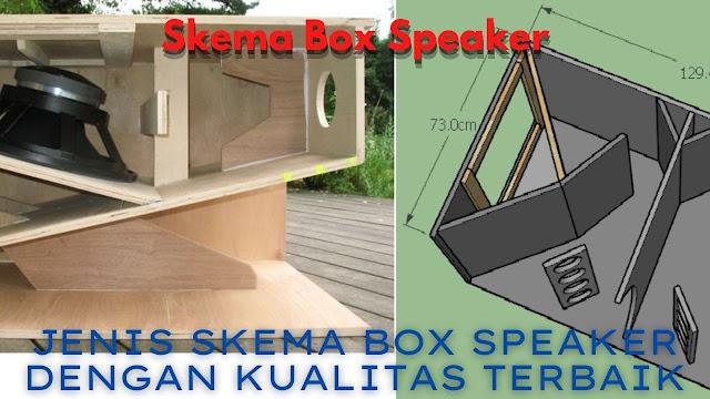 Jenis Skema Box Speaker Dengan Kualitas Terbaik