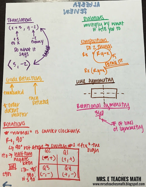 Mrs. E Teaches Math:  Geometric Transformations Study Guide