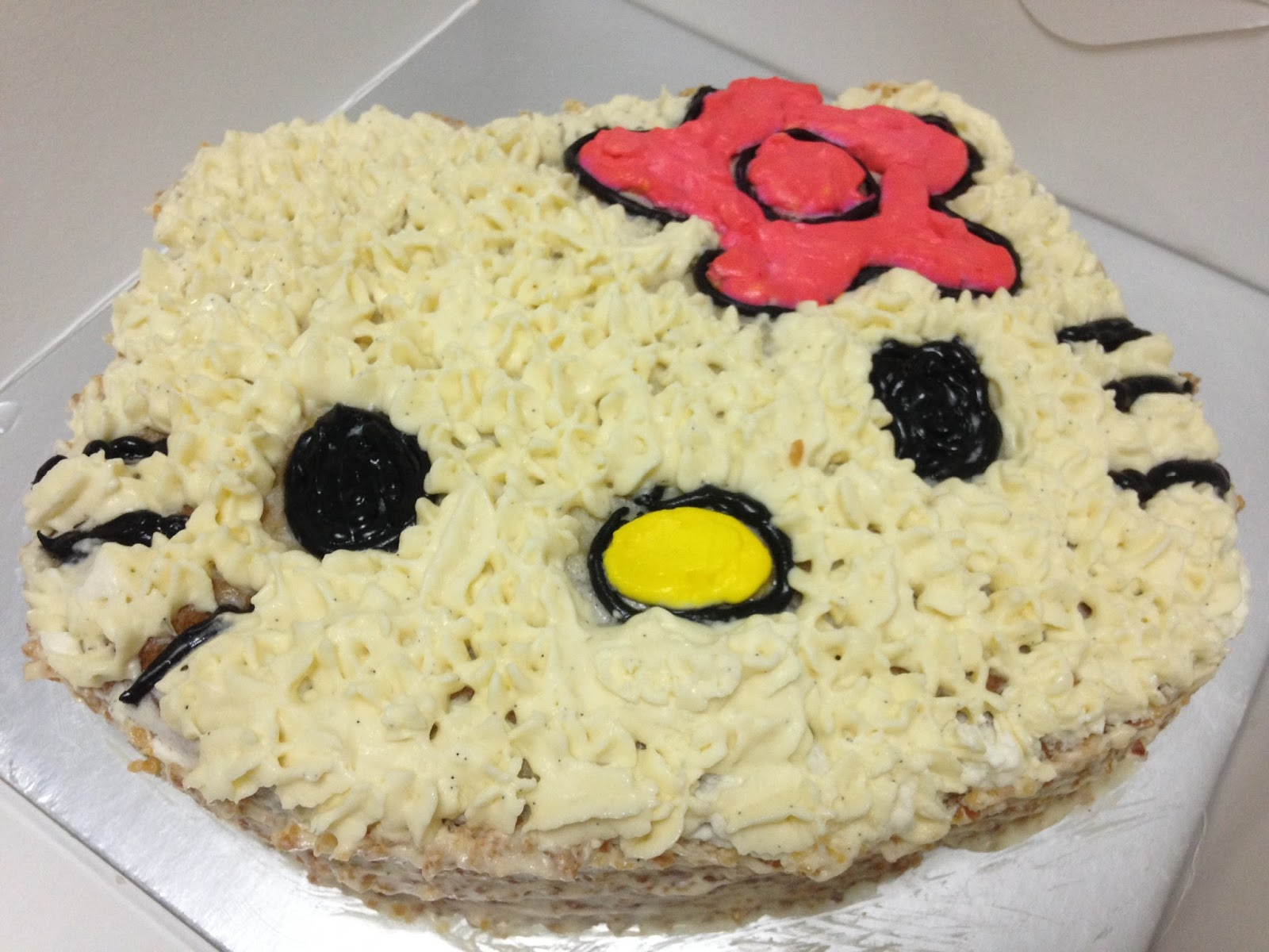 Hello Kitty Cake Mould Recipe