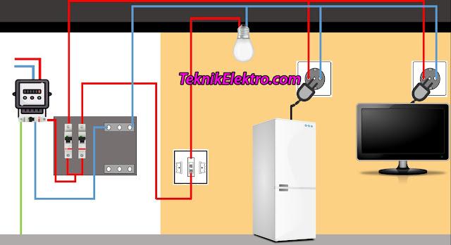 Pembuatan diagram kerja rangkaian instalasi listrik rumah tangga