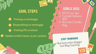 Goals Blog 2021