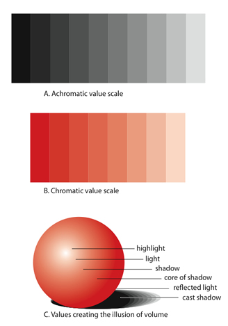 1000+ images about Color on Pinterest | The wisdom, Dark ...  |Dark Color Value