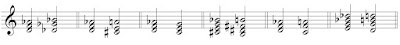 Irregular resolution of diminished chords - 1