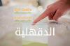 الرقم البريدى Postal code او ال ZIP Code لجميع مناطق محافظة الدقهلية