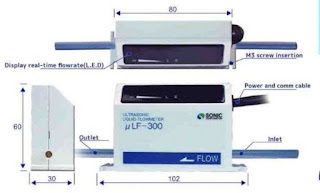 Sonic ULF-300  Integrate Ultrasonic Micro Liquid Flow Meter