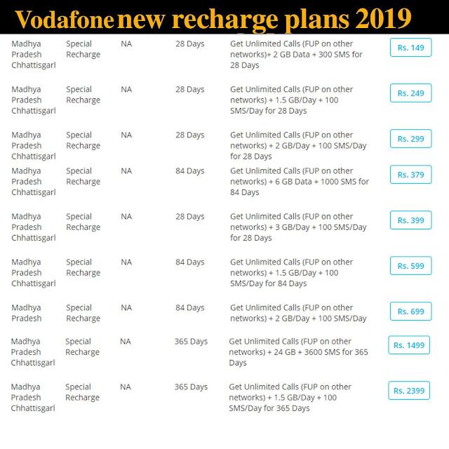 vodafone new recharge plan chart/ list 2019 (jio ka naya plan 2019)