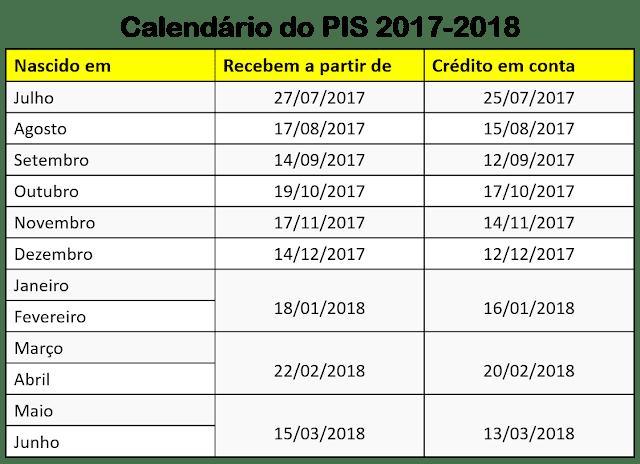 Novo Calendário PIS 2017-2018