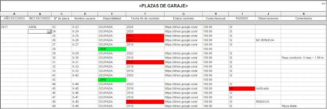 Tabla con numeros parámetros: año en curso, mes en curso, número de plaza, nombre de usuario, fecha fin de contrato, emlace al contrato, etc.