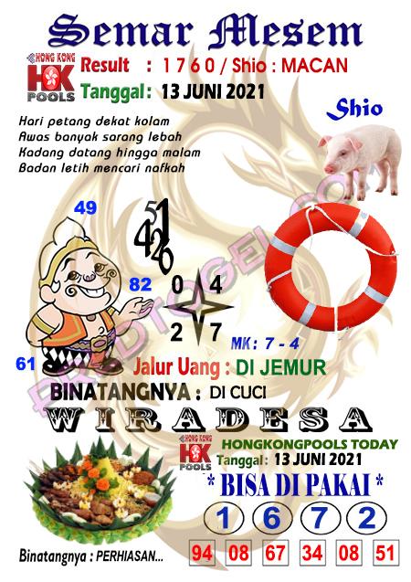 Syair HK Semar Mesem minggu 13 Juni 2021