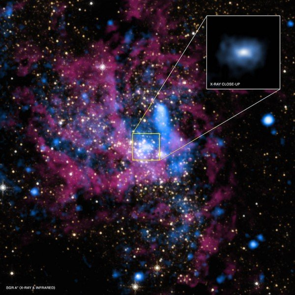 Feeding the ravenous black hole at the center of our galaxy