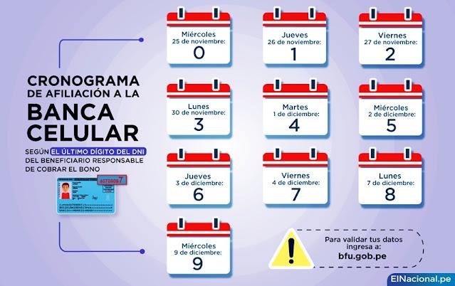 Cronograma de bono banco de la nacion - banca celular