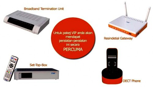 The Spot Unifi