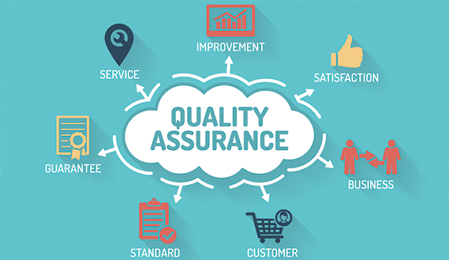 Training Managing Quality Assurance For Business Improvement