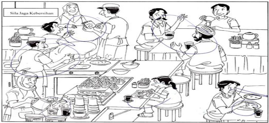 Hot Exam Tips: Tips UPSR Bahasa Malaysia Paper 2 2012