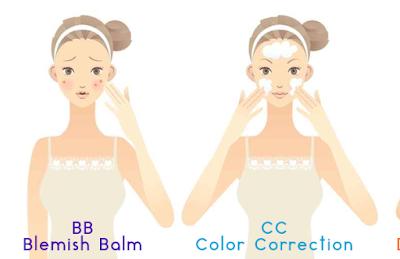 bb cream, cc cream, benefits of bb and cc cream, bb/cc