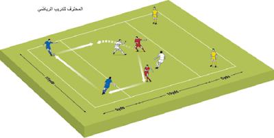 تمرين تكتيكي :الدفاع في وسط الملعب1