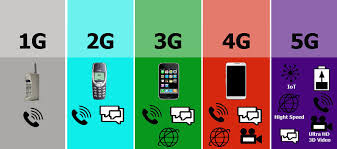 Difference-between-1G-2G-3G-4G-and-5G