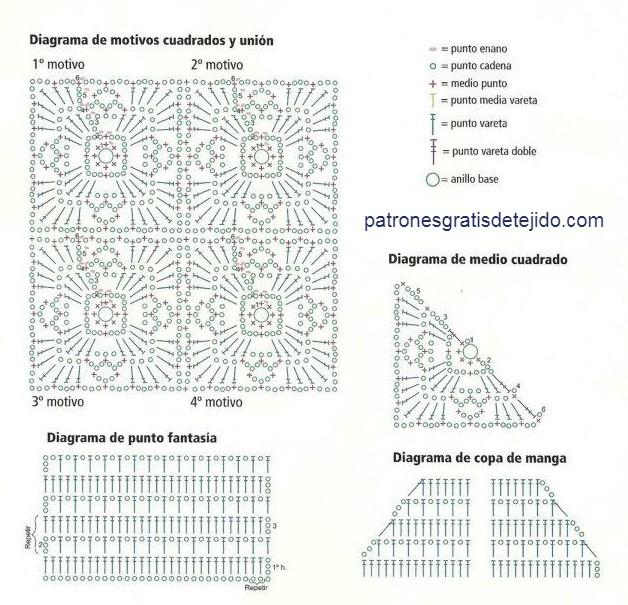 esquemas-cuadro-crochet