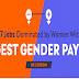 57 jobs dominated by women with the biggest gender pay gap #infographic