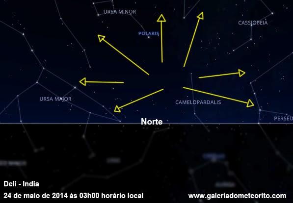 solar system scope ne demek - photo #39