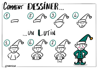 Comment dessiner un lutin - BD Noel