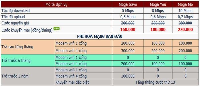 FPT Telecom Khuyến Mãi Giảm 50% Phí Hòa Mạng 1