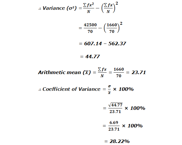 Example 4: Variance and Coefficient of Variance