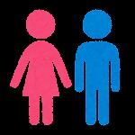 性別記号のイラスト(男性・女性のマーク)