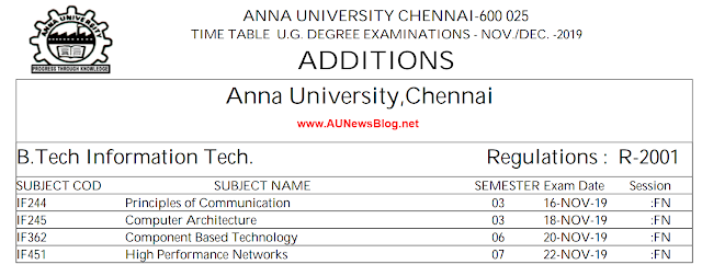 Anna University Nov Dec 2019 Timetable Changes & Additions for UG & PG