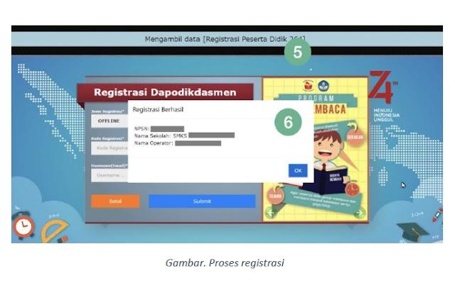 rekan semua kali ini admin akan membagkan informasi mengenai Cara Registrasi Dapodik  SD:  2 Cara Registrasi Dapodik 2020 Secara Online dan Offline