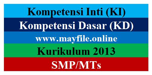 Lampiran KI dan KD K-2013 SMP/MTs