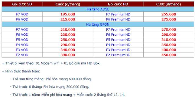 Đăng Ký Lắp Đặt Wifi FPT Thành Phố Bắc Ninh 2