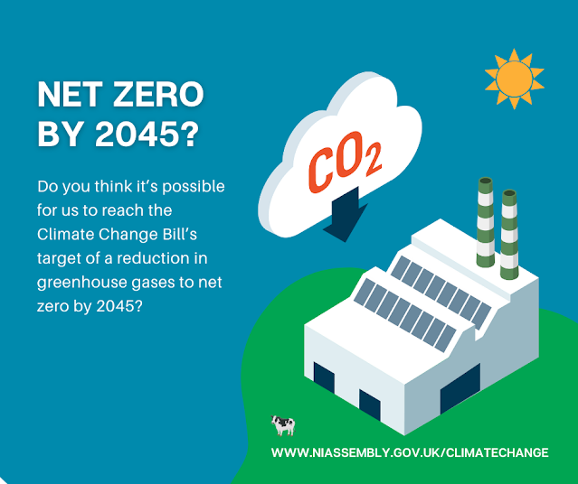 """Graphic with blue background. On the right there is a graphic image of a factory on a green background with a cloud over the top and the chemical symbol for carbon dioxide (CO2) in the cloud. There is white text to the left of the factor. A large headline reads """"Net Zero by 2045? Smaller body text reads """"Do you think it's possible for us to reach the Climate Change Bill's target of a reduction in greenhouse gases to net zero by 2015?"""