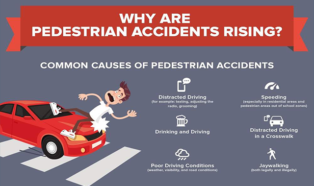 Why Are Pedestrian Accidents Rising?