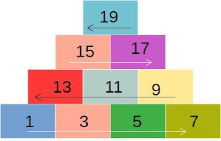 Kumpulan Soal Akm Numerasi Level 2 Kelas 4 Gurnulis