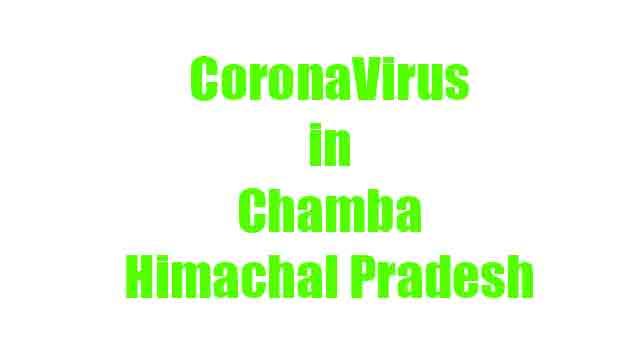 Coronavirus in Chamba Hp
