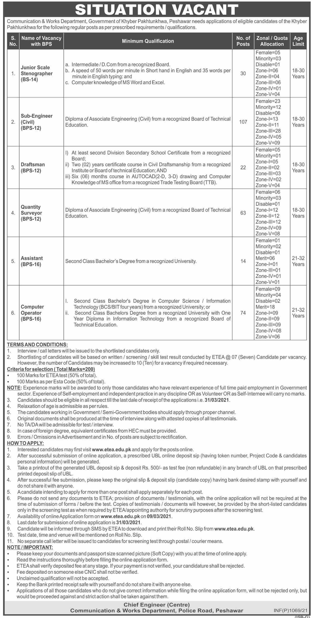 Communication & Works Department Jobs  Sub Engineer , Surveyor , stenographer and many other Latest Jobs 2021   Apply via ETEA