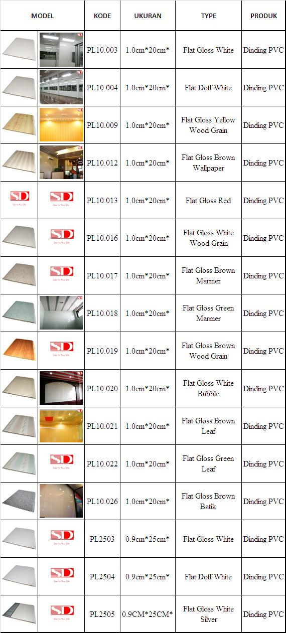 Image Result For Harga List Plafon Pvc Shunda