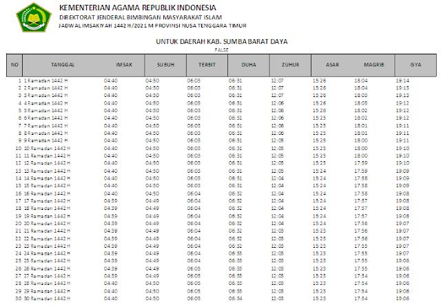 Jadwal Imsakiyah Ramadhan 1442 H Kabupaten Sumba Barat Daya, Provinsi Nusa Tenggara Timur