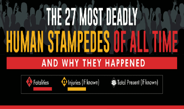The 27 Most Deadly Human Stampedes of All Time And Why They Happened #infographic