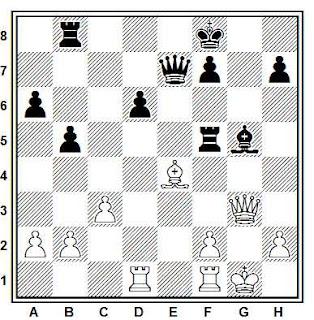 Posición de la partida Luther - Shirov (Campeonato de Alemania por equipos de 1992)