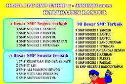 Hasil PPU SMP Tahap 2 Kabupaten Bantul 2018