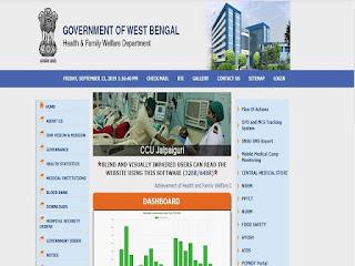 West Bengal Health and Family Welfare Samiti (WBHFWS) Recruitment 2019 Walkin for Coordinator Posts by jobcrack.online