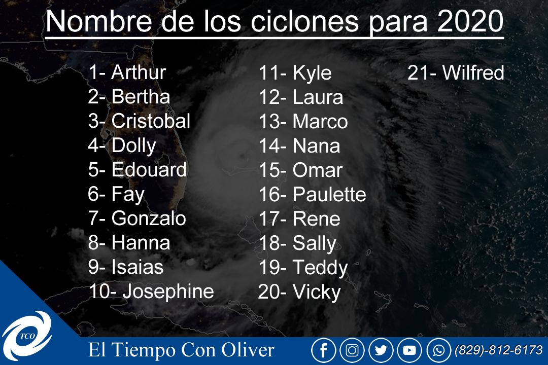 nombre-huracanes-2020
