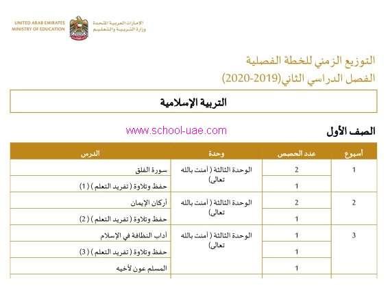 التوزيع الزمنى للخطة الفصلية مادة التربية الاسلامية الصف الاول الفصل الثانى 2020