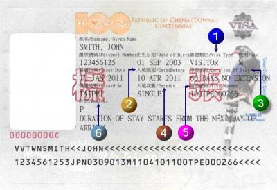 印度人七的花花世界: 印度婆婆來臺灣:印度家人辦臺灣簽證的美麗與哀愁