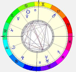 Toni Garrn birth chart zodiac