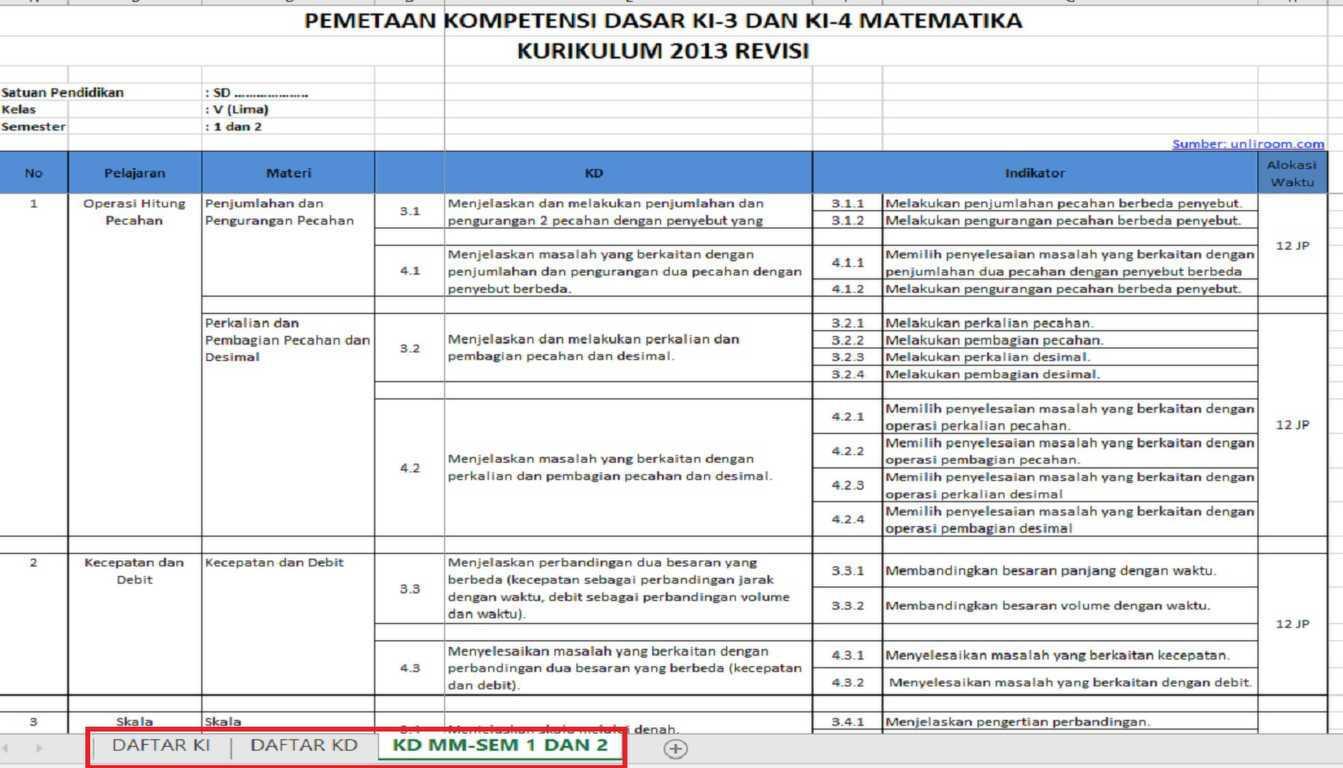 Download Kompetensi Dasar Pelajaran Matematika Kelas 5 Semester 1 dan 2